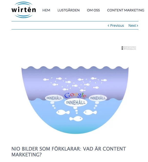 wirten content marketing